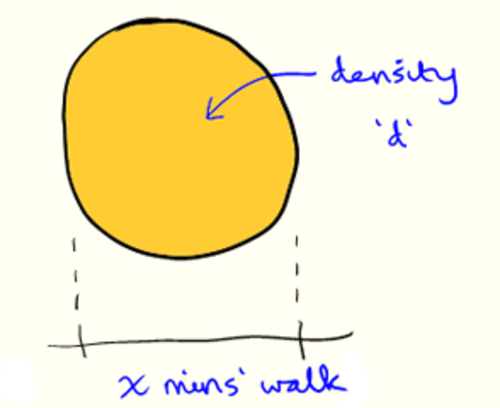 Density_diagram_5