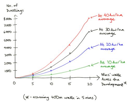 Density_graph22_3